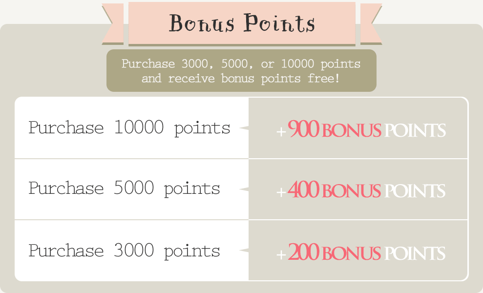 Tickets Bonus